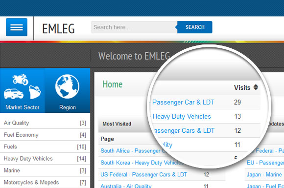 EMLEG - Emissions Legislation Database - Home Page