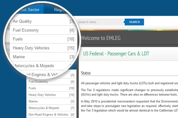 EMLEG - Emissions Legislation Database - Market Sectors